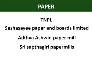 PCC Manufacturers in Tamil Nadu | Calcium Carbonate in South India
